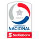 Liga Scotiabank